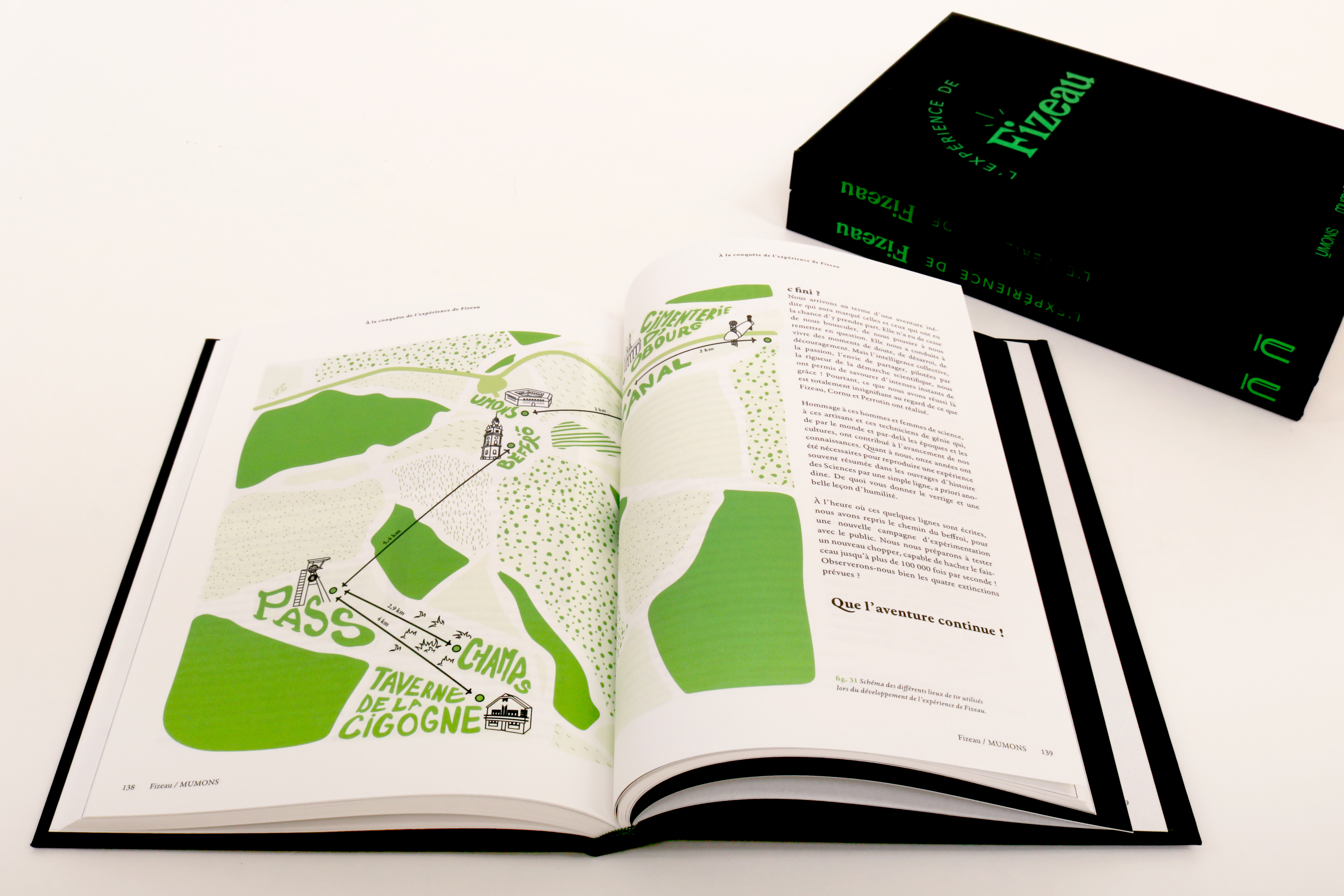 Fizeau : nouvelle publication